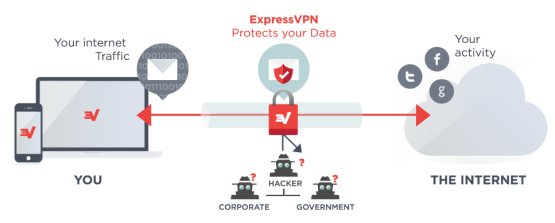ExpressVPN FREE Download - Best VPN Download 2019 /